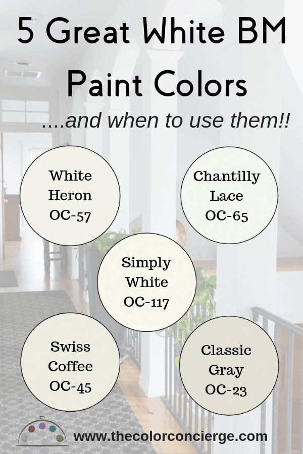 5 Great White Benjamin Moore Paint Colors and When to Use them