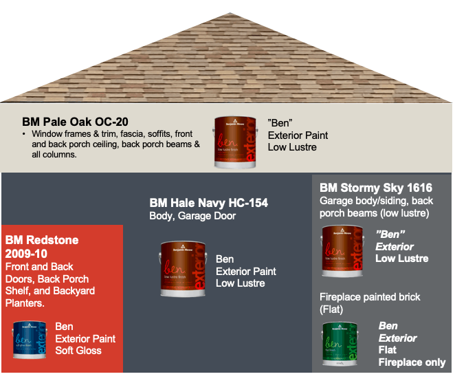 Paint Chart for Mid-Century Modern Exterior