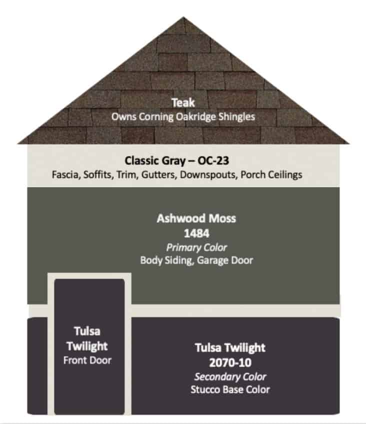 Exterior paint color combo with Benjamin Moore Classic Gray trim, Ashwood Moss body, Tulsa Twilight as secondary color and front door.