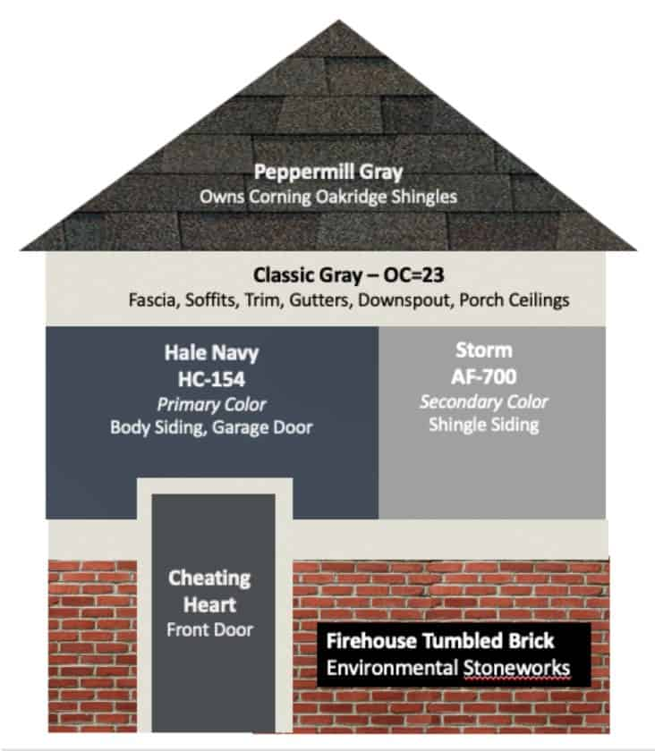 Exterior paint color combo for red brick home with Classic Gray trim, Hale Navy body, Storm secondary color and Cheating Heart front door.