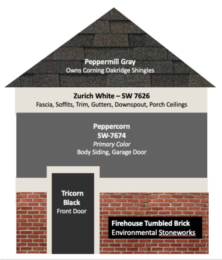 Exterior paint color combo for red brick home with Zurich White trim, Peppercorn body and Tricorn Black front door.