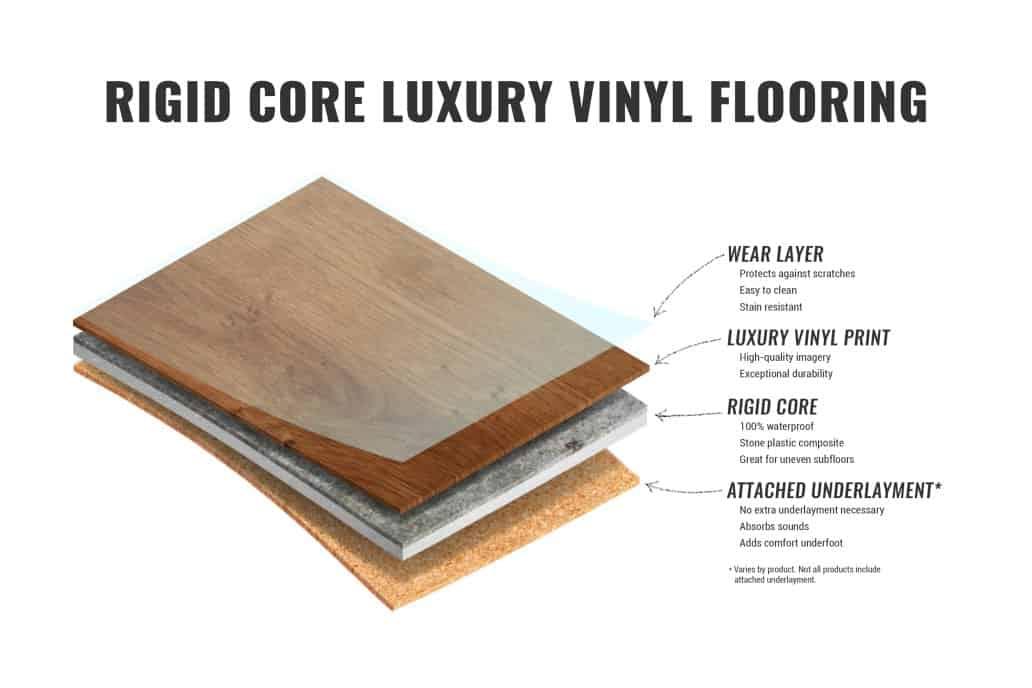 Luxury Vinyl Construction