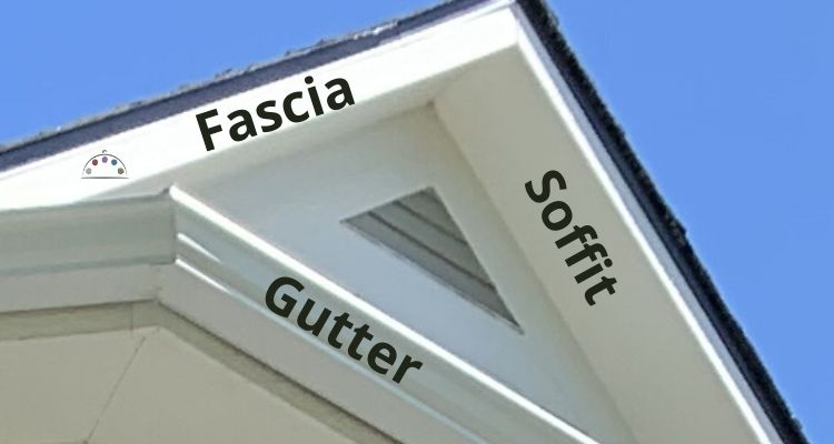 House with labels that show Fascia, Soffit and Gutters